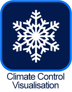 Climate Control